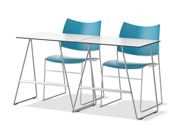 Table de formation CLASS