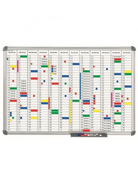 Tableau de planning annuel de la gamme MAULoffice