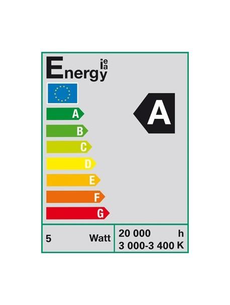 Classement énergie lampe de travail SCOPIA