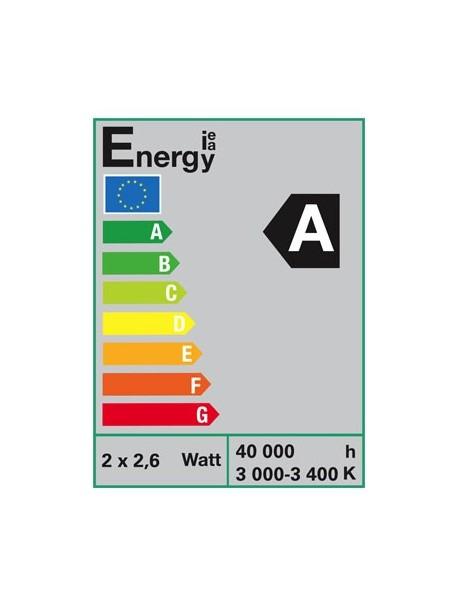 Classement énergie lampe de bureau SPHERE